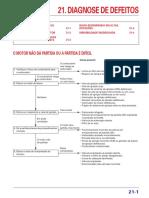 REVISIÓN PROBLEMAS XR 250 TORNADO