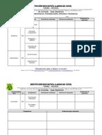 Anexo 3 Resumen de Competencias