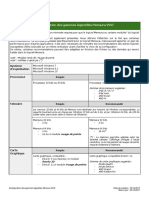 Configuration Mensura v9.0 Fra