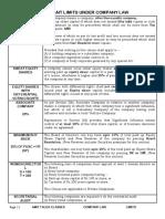 Important Limits_Company Law June 2019-Executive-Revision