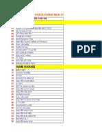 Danh Sách Khách Hàng Bất Động Sản Tại Khu Đô Thị Phú Mỹ Hưng