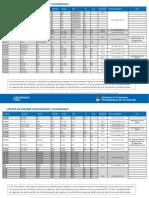 Ansv Interjurisdiccional Listado de Radares Homologados y Autorizados Abr19 0