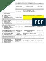 DAFTAR SISWA PKL SMKN 1 SEMEN TAHUN AJARAN 2019 REVIS.doc