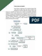 QUÉ SON METODOLOGÍAS DE DISEÑO ll.pdf
