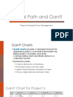 Project Schedule Critical Path and Gantt