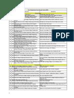MT-CET-List-of-ARCs
