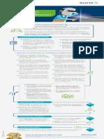 5.infografico_trabajo_en_caliente.pdf