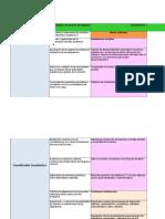 Matriz Condiciones de trabajo y promoción de la salud.xlsx