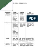 dokumen.tips_tabel-mata-merah-visus-normal (1).doc