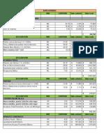 procesos pre y contra unidades sanitarias del bloque 33.xlsx