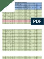 Provisional Merit List Lecturer Mechanical