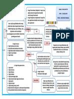 Mapping Pajak Daerah.docx