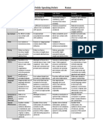 Middle School Rubric Marking Sheet