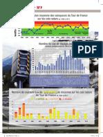 P_14-17 Courbes et Radars.pdf