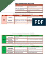 Taller DBA y Estandares