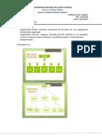 TP M5-Adm2.docx
