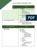 Penang-KL Itinerary 2018.docx