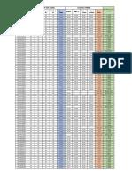 1 Simulation Results 2019