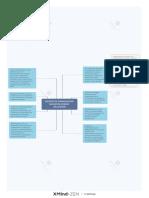 Fuentes de Financiacion Negocios Verdes Inclusivos
