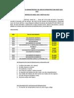 ENtrega de Cargo de Infraestructura EFLLT.