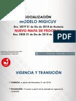 Presentación Socialización Modelo MIGICUV y Nuevo Mapa de Procesos.pdf