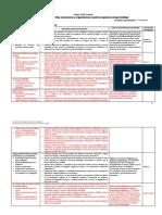 Direccion Unidades Didacticas Primaria