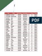 bordj mnaiel.pdf
