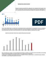 Mercado Del Asfalto en Peru - Parte A