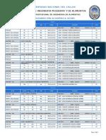 Programacion-Academica-Alimentos-callao-27-09-2018-12_03_27