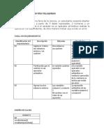 TABLA DE REQUERIMIENTOS Y DISEÑO DE CLASES