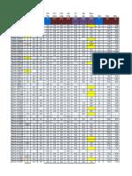 Telecom ISem16 - Notas 1-3 Unidades.pdf