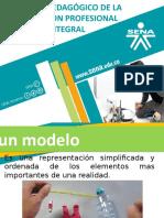 Modelo Pedagógico de La Formación Profesional Integral.
