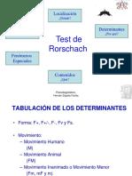 Determinantes rorchachpsicologia