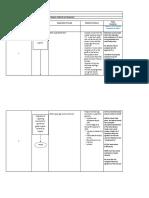 PGSO PROCESS FLOW.docx