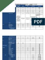oldprepaidtariff.pdf