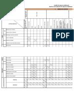Matrices de Identificación de Impacto Ambiental