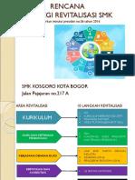 Ppt Revitalisasi Smk Edit 97-2003