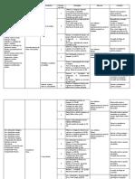 9-ano-Ciencias-Barros-1-bimestre-planejamento.docx