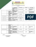 Action Plan in AP IV