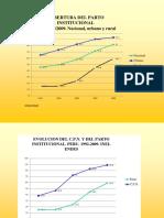 11 Dr. Tavera - Modelos de Atención Del Parto Vertical Con Adecuación Cultural