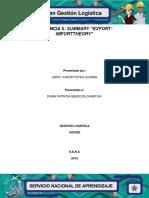 Evidencia 5 Summary Export-importtheory