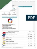 Elecciones de Autoridades Locales 2015 - Jal - Bolivar - Cartagena - Loc 2 La Virgen y Turistica