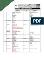 MDCAT Syllabus Comparison