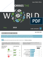 Brazil What Worries the World May 2019