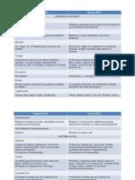 UCA_2015la_tercer_ola_pdf.pdf
