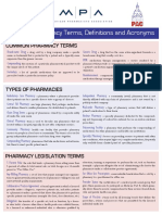 Pharmacy Terminology