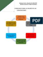 Rodriguez Santos, Alexandra-Los Contratos-unidad 4 actividad 1.pdf