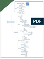 RESUMO_01_DIR_ADM.pdf