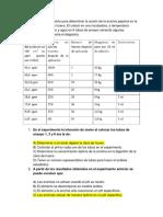Javier Hizo Un Experimento Para Determinar La Acción de La Enzima Pepsina en La Digestión de La Clara de Huevo
