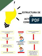 Estructura de La Activacion Conductual